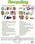 What Can & Can't Be Recycled