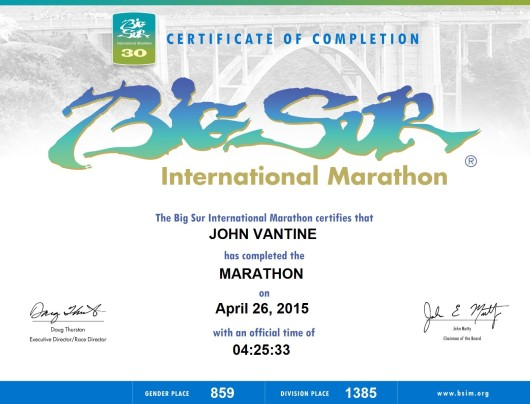 My 2015 race results